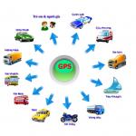 GPS là gì và nguyên lý hoạt động