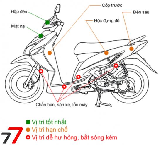 vị trí trên xe thường lắp định vị xe máy